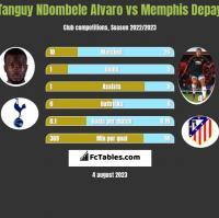 Tanguy NDombele Alvaro vs Memphis Depay h2h player stats