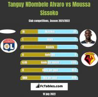 Tanguy NDombele Alvaro vs Moussa Sissoko h2h player stats