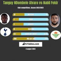 Tanguy NDombele Alvaro vs Nabil Fekir h2h player stats