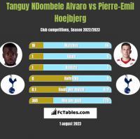 Tanguy NDombele Alvaro vs Pierre-Emil Hoejbjerg h2h player stats