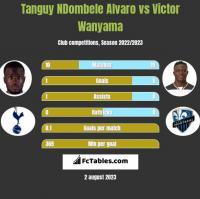 Tanguy NDombele Alvaro vs Victor Wanyama h2h player stats