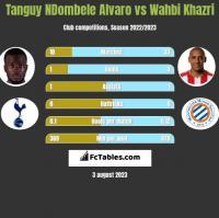 Tanguy NDombele Alvaro vs Wahbi Khazri h2h player stats