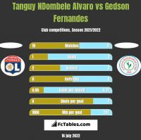 Tanguy NDombele Alvaro vs Gedson Fernandes h2h player stats