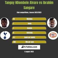 Tanguy NDombele Alvaro vs Ibrahim Sangare h2h player stats