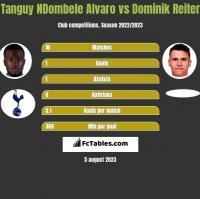 Tanguy NDombele Alvaro vs Dominik Reiter h2h player stats