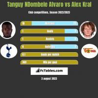 Tanguy NDombele Alvaro vs Alex Kral h2h player stats
