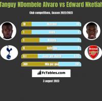 Tanguy NDombele Alvaro vs Edward Nketiah h2h player stats