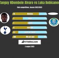 Tanguy NDombele Alvaro vs Luka Bobicanec h2h player stats