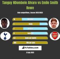 Tanguy NDombele Alvaro vs Emile Smith Rowe h2h player stats
