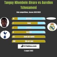 Tanguy NDombele Alvaro vs Aurelien Tchouameni h2h player stats