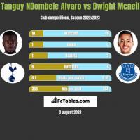 Tanguy NDombele Alvaro vs Dwight Mcneil h2h player stats