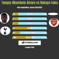 Tanguy NDombele Alvaro vs Bukayo Saka h2h player stats