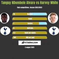 Tanguy NDombele Alvaro vs Harvey White h2h player stats
