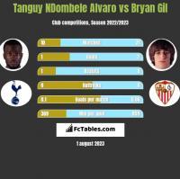 Tanguy NDombele Alvaro vs Bryan Gil h2h player stats