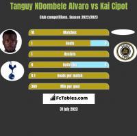 Tanguy NDombele Alvaro vs Kai Cipot h2h player stats