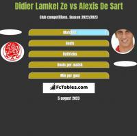 Didier Lamkel Ze vs Alexis De Sart h2h player stats