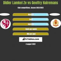Didier Lamkel Ze vs Geoffry Hairemans h2h player stats