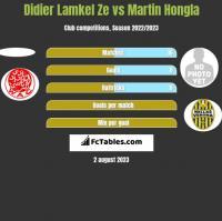 Didier Lamkel Ze vs Martin Hongla h2h player stats
