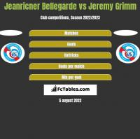 Jeanricner Bellegarde vs Jeremy Grimm h2h player stats