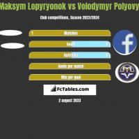 Maksym Lopyryonok vs Wołodymyr Polowy h2h player stats