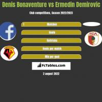 Denis Bonaventure vs Ermedin Demirovic h2h player stats