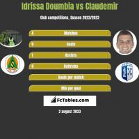 Idrissa Doumbia vs Claudemir h2h player stats