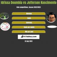 Idrissa Doumbia vs Jefferson Nascimento h2h player stats