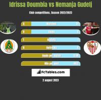Idrissa Doumbia vs Nemanja Gudelj h2h player stats
