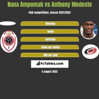 Nana Ampomah vs Anthony Modeste h2h player stats
