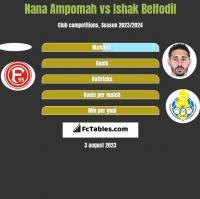 Nana Ampomah vs Ishak Belfodil h2h player stats