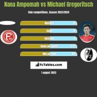 Nana Ampomah vs Michael Gregoritsch h2h player stats