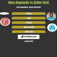 Nana Ampomah vs Amine Harit h2h player stats