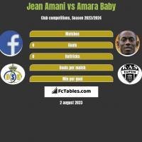 Jean Amani vs Amara Baby h2h player stats