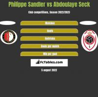Philippe Sandler vs Abdoulaye Seck h2h player stats