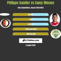 Philippe Sandler vs Samy Mmaee h2h player stats
