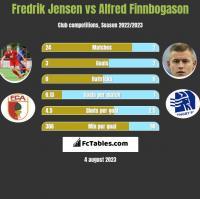 Fredrik Jensen vs Alfred Finnbogason h2h player stats