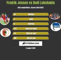 Fredrik Jensen vs Dodi Lukebakio h2h player stats