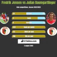 Fredrik Jensen vs Julian Baumgartlinger h2h player stats