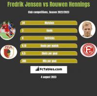 Fredrik Jensen vs Rouwen Hennings h2h player stats