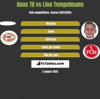 Guus Til vs Lino Tempelmann h2h player stats