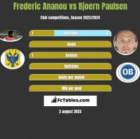 Frederic Ananou vs Bjoern Paulsen h2h player stats