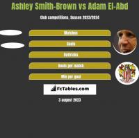 Ashley Smith-Brown vs Adam El-Abd h2h player stats