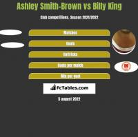Ashley Smith-Brown vs Billy King h2h player stats