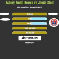 Ashley Smith-Brown vs Jamie Stott h2h player stats