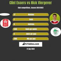 Clint Essers vs Nick Viergever h2h player stats