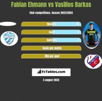 Fabian Ehmann vs Vasilios Barkas h2h player stats