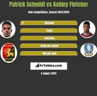 Patrick Schmidt vs Ashley Fletcher h2h player stats