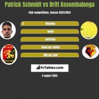 Patrick Schmidt vs Britt Assombalonga h2h player stats