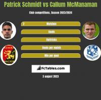 Patrick Schmidt vs Callum McManaman h2h player stats