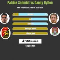 Patrick Schmidt vs Danny Hylton h2h player stats